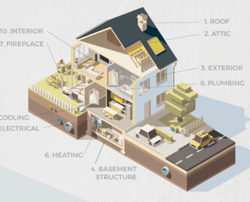 whats included in a home inspection